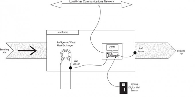 on climatemaster thermostat wiring diagram